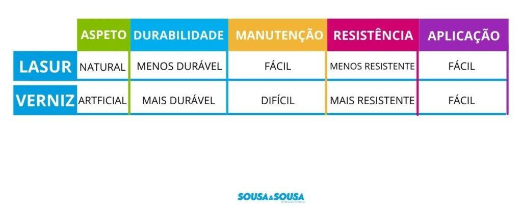 asurouvernizdiferenças_sousaesosusa